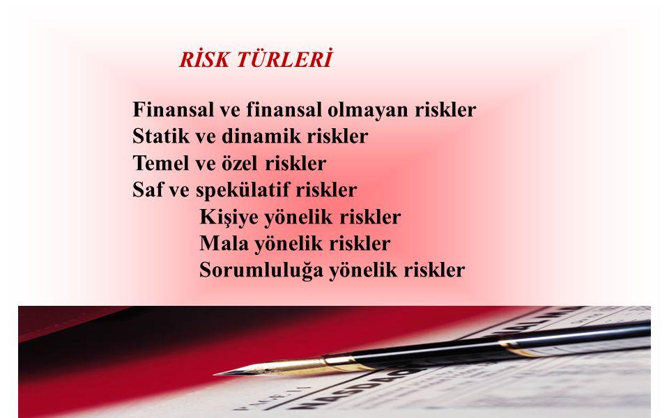 RİSK TÜRLERİ Finansal ve finansal olmayan riskler Statik ve dinamik riskler Temel ve özel riskler Saf ve spekülatif riskler Kişiye yönelik riskler Mal