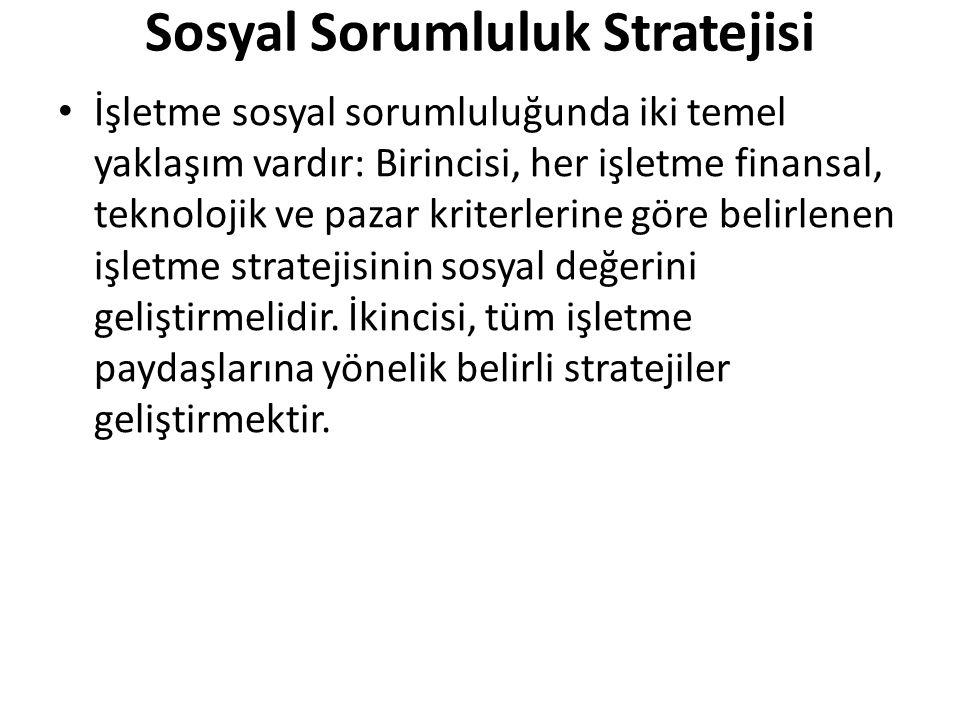 Sosyal Sorumluluk Stratejisi Birinci yaklaşım, her işletme finansal, teknolojik ve pazar kriterlerine göre belirlenen işletme stratejisinin sosyal değerini geliştirmelidir.
