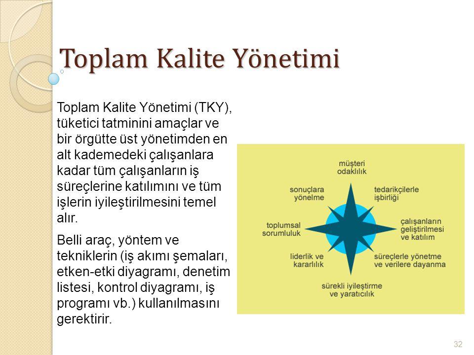 Toplam Kalite Yönetimi Toplam Kalite Yönetimi (TKY), tüketici tatminini amaçlar ve bir örgütte üst yönetimden en alt kademedeki çalışanlara kadar tüm