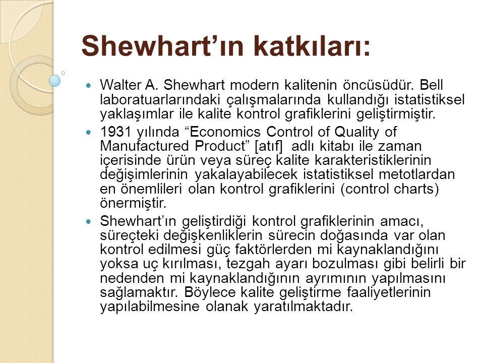Shewhart'ın katkıları: Walter A. Shewhart modern kalitenin öncüsüdür. Bell laboratuarlarındaki çalışmalarında kullandığı istatistiksel yaklaşımlar ile