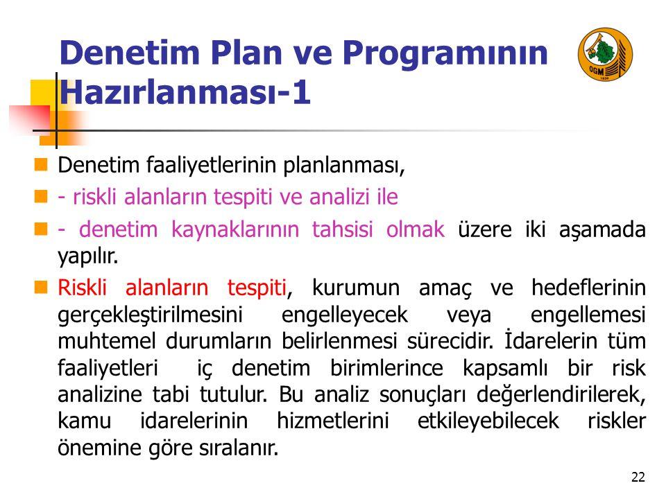 22 Denetim Plan ve Programının Hazırlanması-1 Denetim faaliyetlerinin planlanması, - riskli alanların tespiti ve analizi ile - denetim kaynaklarının tahsisi olmak üzere iki aşamada yapılır.