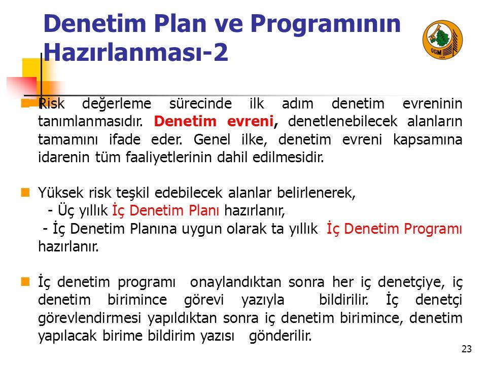 23 Denetim Plan ve Programının Hazırlanması-2 Risk değerleme sürecinde ilk adım denetim evreninin tanımlanmasıdır. Denetim evreni, denetlenebilecek al