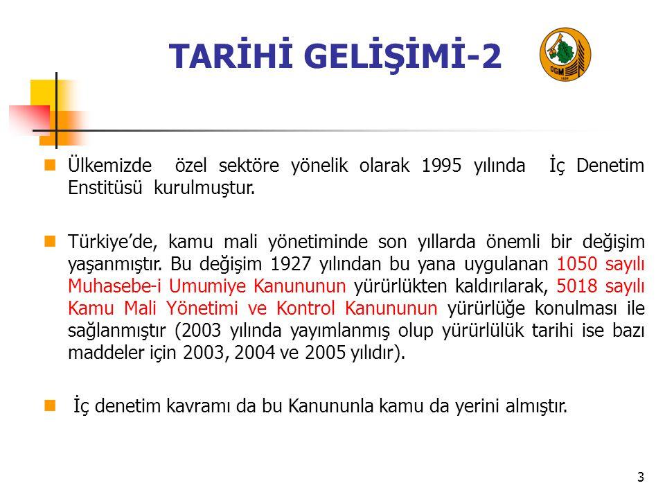 3 TARİHİ GELİŞİMİ-2 Ülkemizde özel sektöre yönelik olarak 1995 yılında İç Denetim Enstitüsü kurulmuştur. Türkiye'de, kamu mali yönetiminde son yıllard