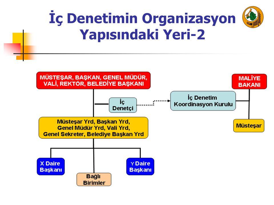 İç Denetimin Organizasyon Yapısındaki Yeri-2