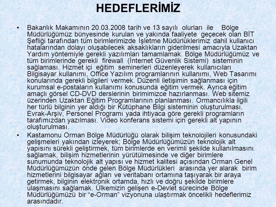 HEDEFLERİMİZ Bakanlık Makamının 20.03.2008 tarih ve 13 sayılı olurları ile Bölge Müdürlüğümüz bünyesinde kurulan ve yakında faaliyete geçecek olan BİT