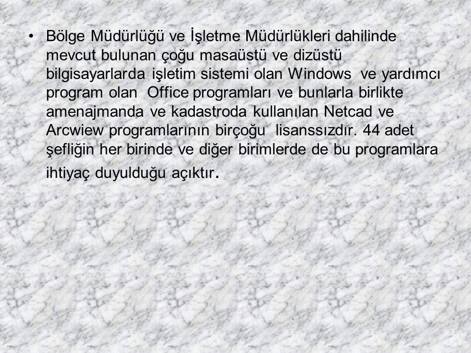 Bölge Müdürlüğü ve İşletme Müdürlükleri dahilinde mevcut bulunan çoğu masaüstü ve dizüstü bilgisayarlarda işletim sistemi olan Windows ve yardımcı pro