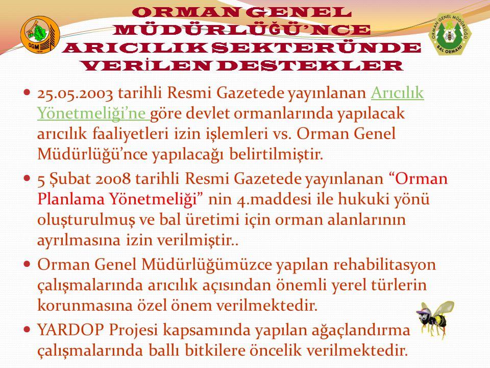 25.05.2003 tarihli Resmi Gazetede yayınlanan Arıcılık Yönetmeliği'ne göre devlet ormanlarında yapılacak arıcılık faaliyetleri izin işlemleri vs.