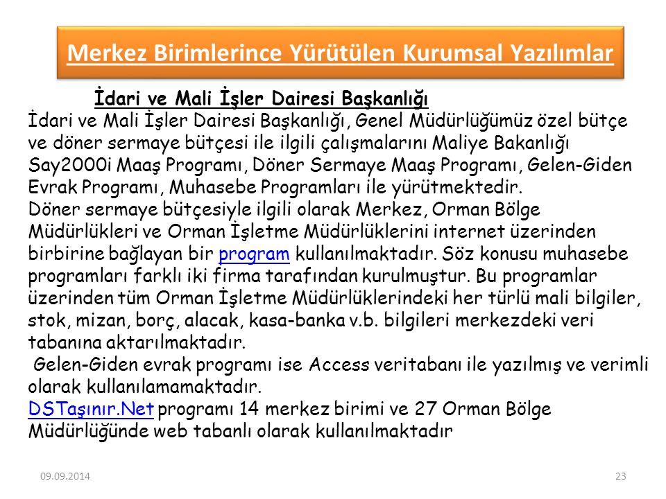 Merkez Birimlerince Yürütülen Kurumsal Yazılımlar 09.09.201423 İdari ve Mali İşler Dairesi Başkanlığı İdari ve Mali İşler Dairesi Başkanlığı, Genel Mü