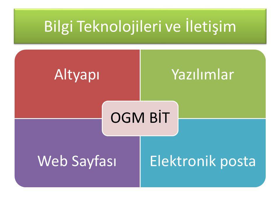 Yazılım Bilgi Teknolojileri Kapasite Artırımı ve İyileştirmesi Merkez ve Taşra Birimleri İletişim Altyapısının Kurulması Altyapı