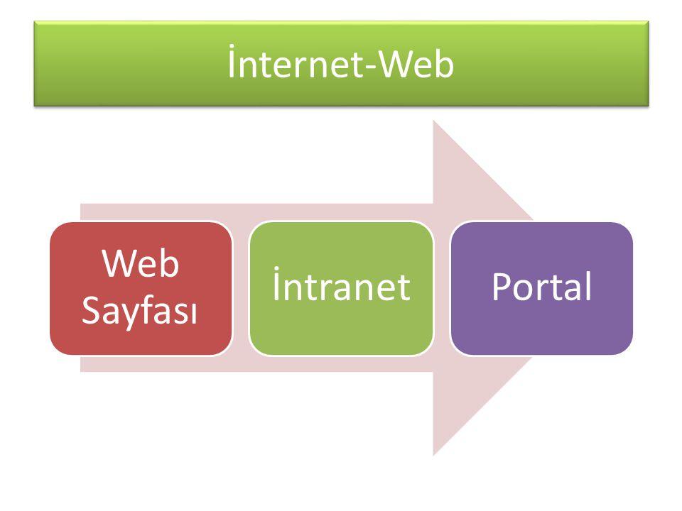 İnternet-Web Web Sayfası İntranetPortal