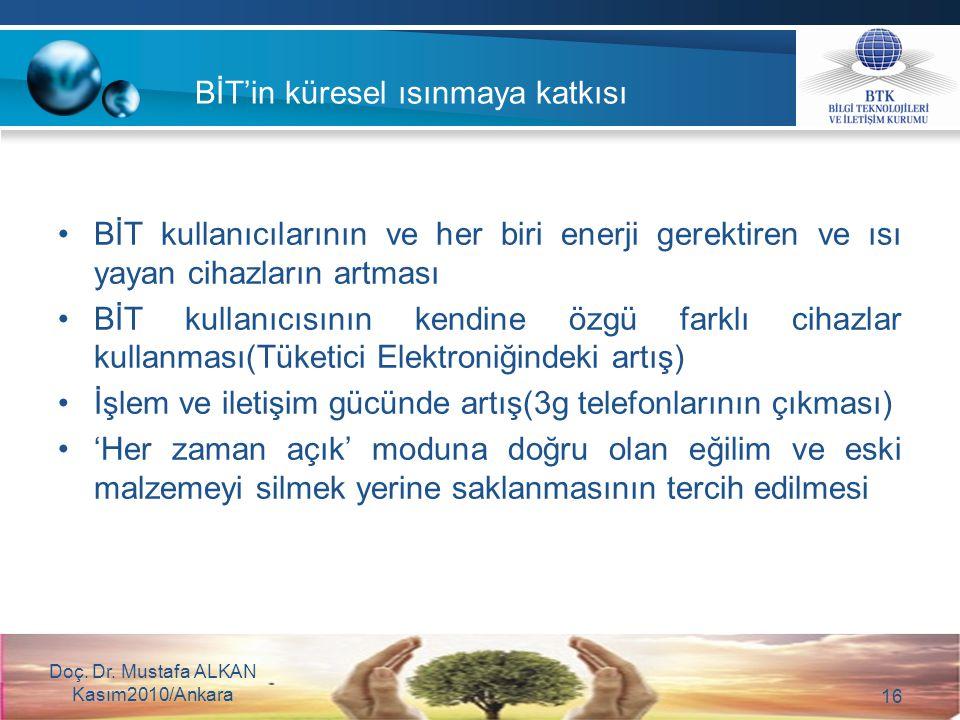 BİT'in küresel ısınmaya katkısı Doç. Dr. Mustafa ALKAN Kasım2010/Ankara 16 BİT kullanıcılarının ve her biri enerji gerektiren ve ısı yayan cihazların
