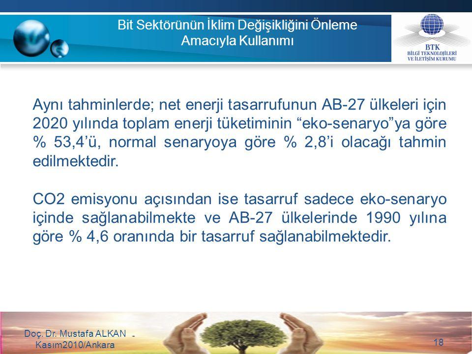 """Doç. Dr. Mustafa ALKAN Kasım2010/Ankara 18 Aynı tahminlerde; net enerji tasarrufunun AB-27 ülkeleri için 2020 yılında toplam enerji tüketiminin """"eko-s"""