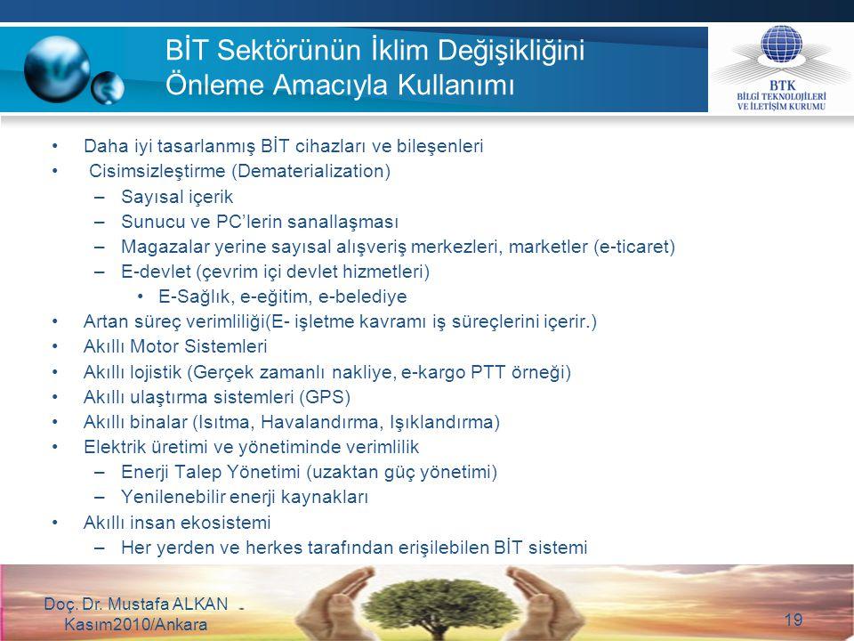 BİT Sektörünün İklim Değişikliğini Önleme Amacıyla Kullanımı Doç. Dr. Mustafa ALKAN Kasım2010/Ankara 19 Daha iyi tasarlanmış BİT cihazları ve bileşenl