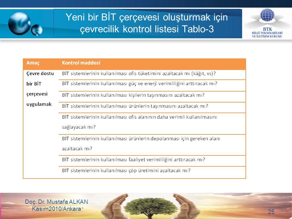 25 Yeni bir BİT çerçevesi oluşturmak için çevrecilik kontrol listesi Tablo-3 Doç. Dr. Mustafa ALKAN Kasım2010/Ankara
