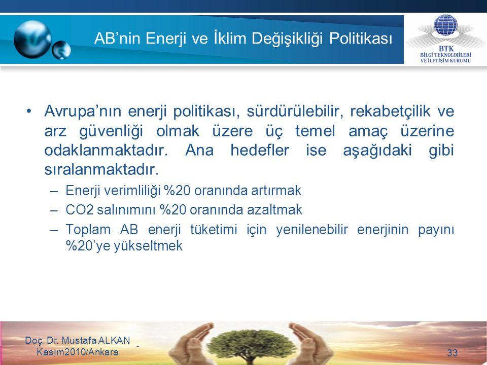 AB'nin Enerji ve İklim Değişikliği Politikası Doç. Dr. Mustafa ALKAN Kasım2010/Ankara 33 Avrupa'nın enerji politikası, sürdürülebilir, rekabetçilik ve