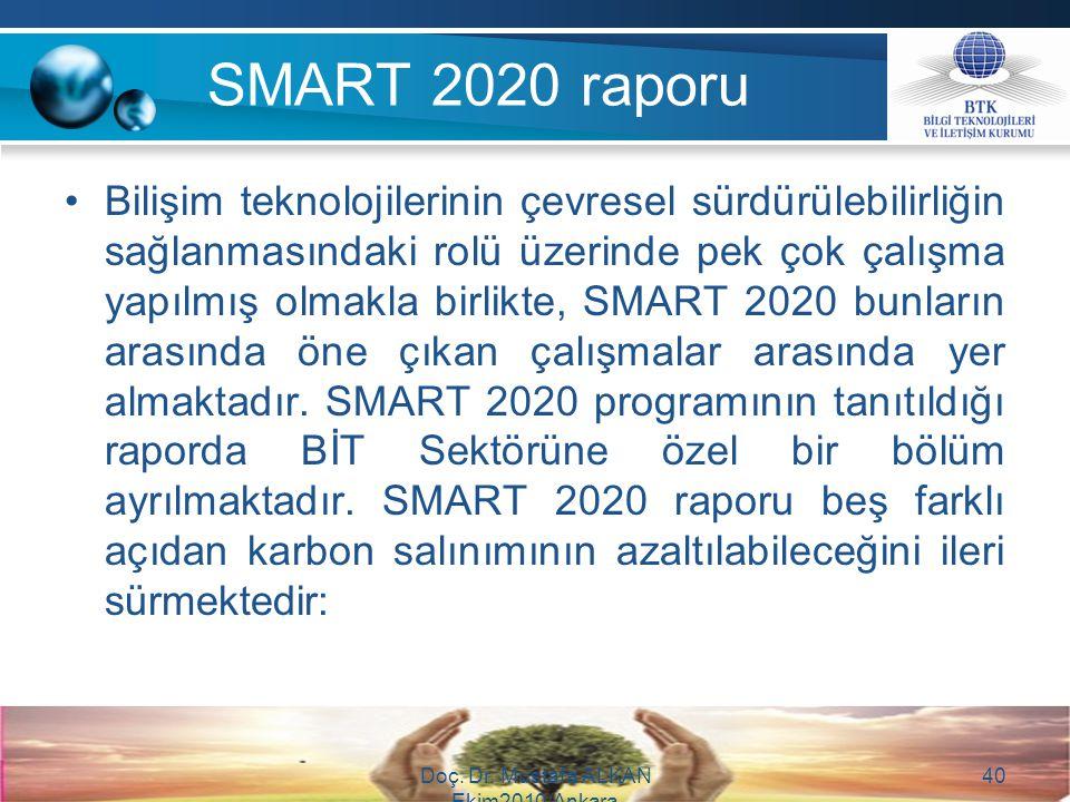 SMART 2020 raporu Bilişim teknolojilerinin çevresel sürdürülebilirliğin sağlanmasındaki rolü üzerinde pek çok çalışma yapılmış olmakla birlikte, SMART