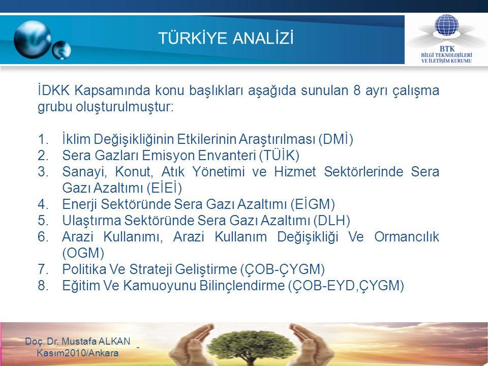 TÜRKİYE ANALİZİ Doç. Dr. Mustafa ALKAN Kasım2010/Ankara İDKK Kapsamında konu başlıkları aşağıda sunulan 8 ayrı çalışma grubu oluşturulmuştur: 1.İklim