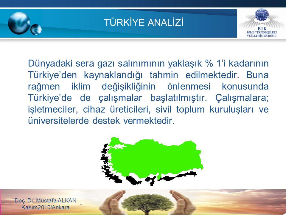 TÜRKİYE ANALİZİ Doç. Dr. Mustafa ALKAN Kasım2010/Ankara Dünyadaki sera gazı salınımının yaklaşık % 1'i kadarının Türkiye'den kaynaklandığı tahmin edil