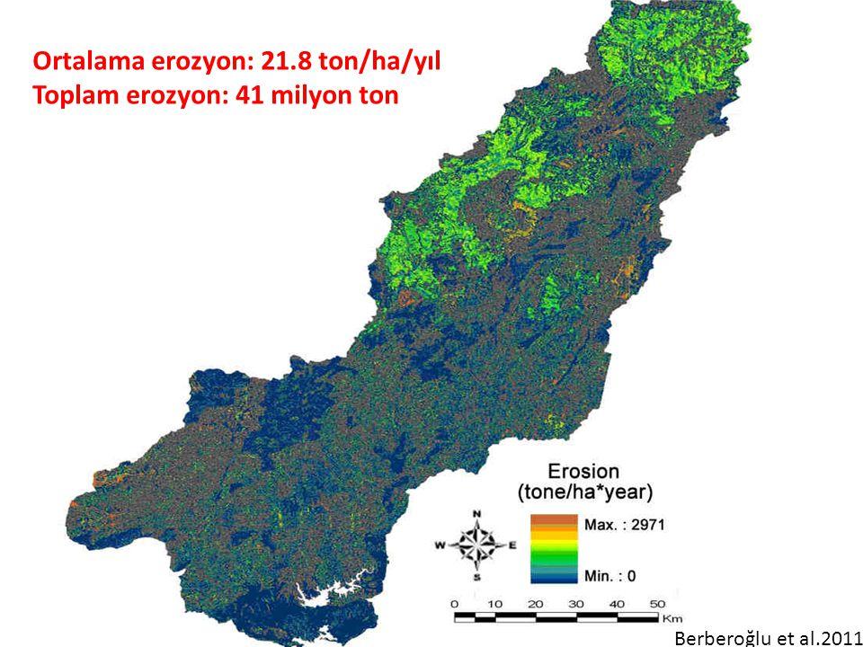 Berberoğlu et al.2011 Ortalama erozyon: 21.8 ton/ha/yıl Toplam erozyon: 41 milyon ton