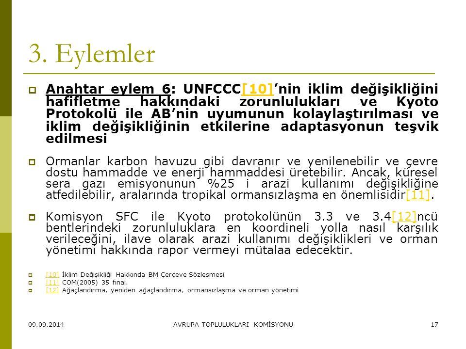 09.09.2014AVRUPA TOPLULUKLARI KOMİSYONU17 3. Eylemler  Anahtar eylem 6: UNFCCC[10]'nin iklim değişikliğini hafifletme hakkındaki zorunlulukları ve Ky