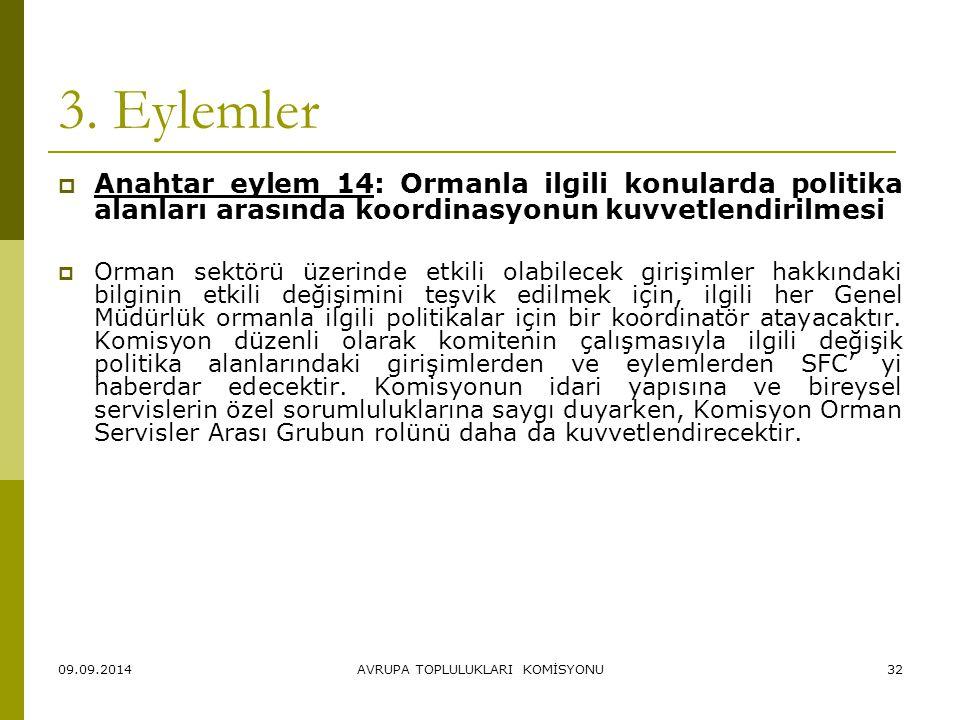 09.09.2014AVRUPA TOPLULUKLARI KOMİSYONU32 3. Eylemler  Anahtar eylem 14: Ormanla ilgili konularda politika alanları arasında koordinasyonun kuvvetlen