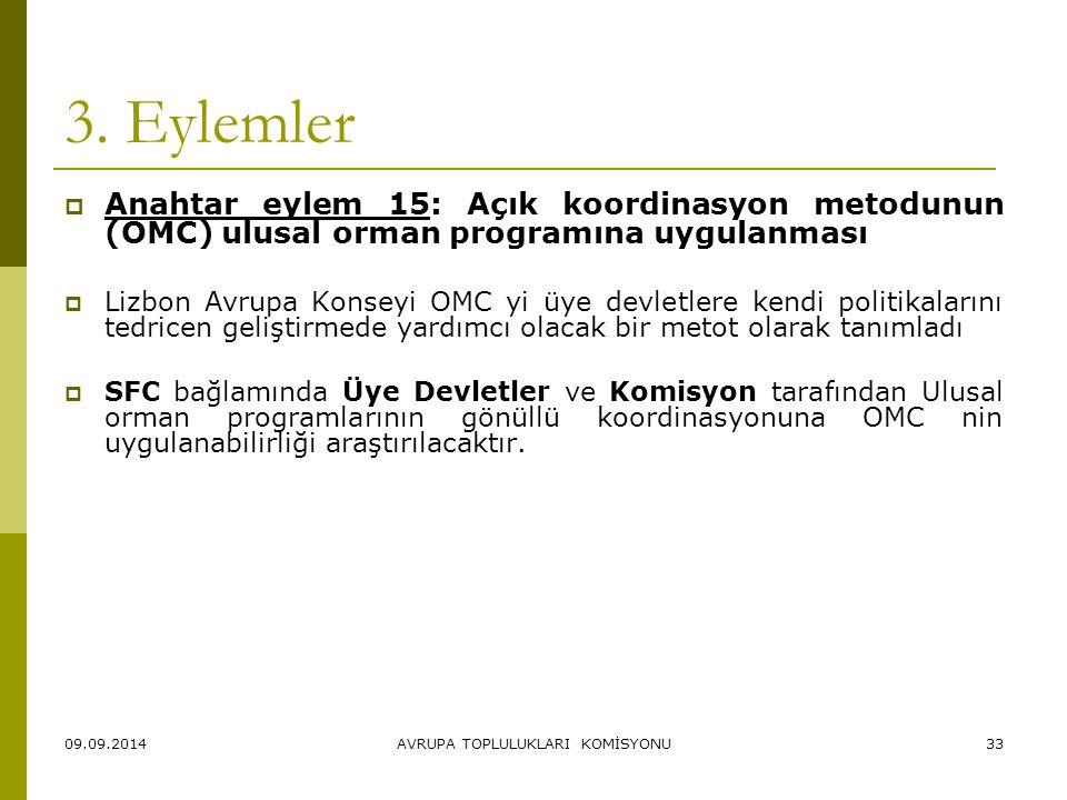 09.09.2014AVRUPA TOPLULUKLARI KOMİSYONU33 3. Eylemler  Anahtar eylem 15: Açık koordinasyon metodunun (OMC) ulusal orman programına uygulanması  Lizb