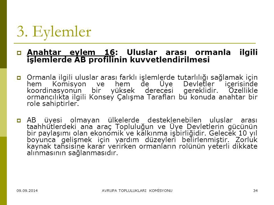 09.09.2014AVRUPA TOPLULUKLARI KOMİSYONU34 3. Eylemler  Anahtar eylem 16: Uluslar arası ormanla ilgili işlemlerde AB profilinin kuvvetlendirilmesi  O