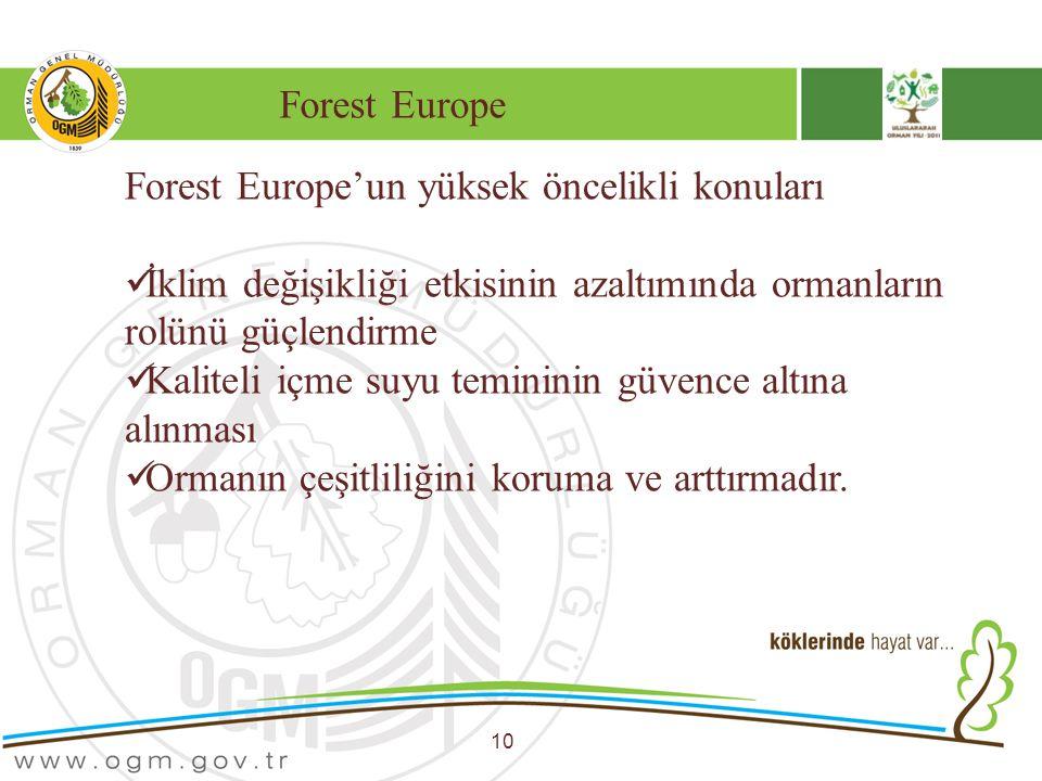 Forest Europe 10 Forest Europe'un yüksek öncelikli konuları İklim değişikliği etkisinin azaltımında ormanların rolünü güçlendirme Kaliteli içme suyu t