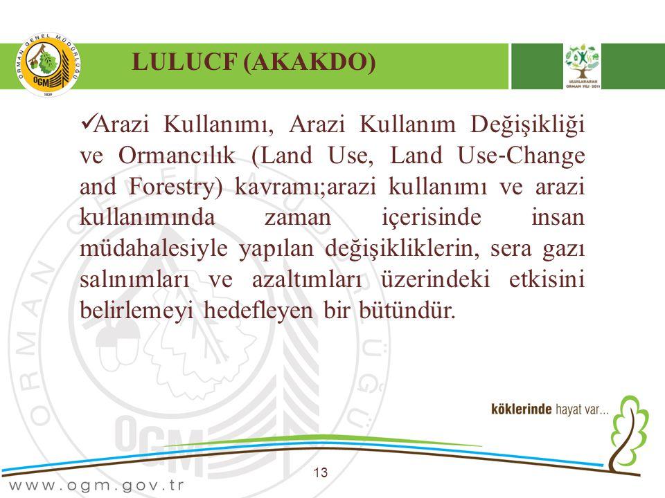 LULUCF (AKAKDO) 13 Arazi Kullanımı, Arazi Kullanım Değişikliği ve Ormancılık (Land Use, Land Use ‐ Change and Forestry) kavramı;arazi kullanımı ve ara