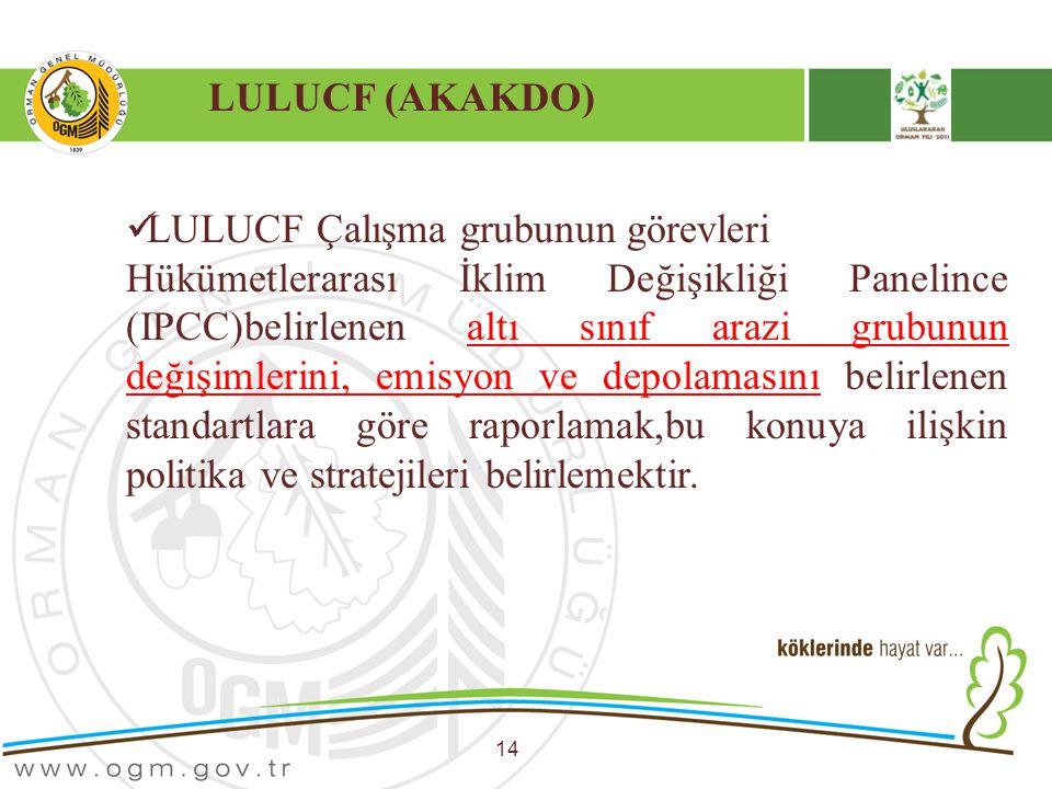 LULUCF (AKAKDO) 14 LULUCF Çalışma grubunun görevleri Hükümetlerarası İklim Değişikliği Panelince (IPCC)belirlenen altı sınıf arazi grubunun değişimler