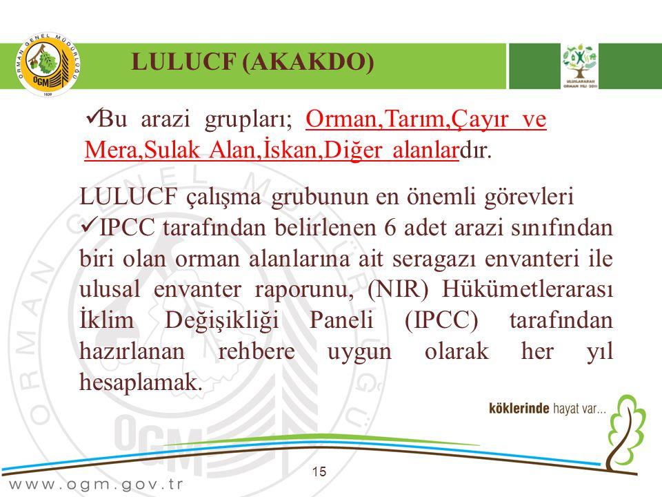 LULUCF (AKAKDO) 15 Bu arazi grupları; Orman,Tarım,Çayır ve Mera,Sulak Alan,İskan,Diğer alanlardır. LULUCF çalışma grubunun en önemli görevleri IPCC ta