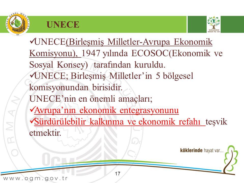 UNECE 17 UNECE(Birleşmiş Milletler-Avrupa Ekonomik Komisyonu), 1947 yılında ECOSOC(Ekonomik ve Sosyal Konsey) tarafından kuruldu. UNECE; Birleşmiş Mil
