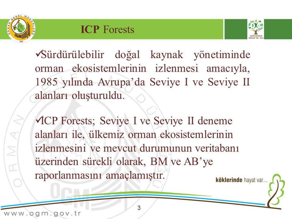 ICP Forests 3 Sürdürülebilir doğal kaynak yönetiminde orman ekosistemlerinin izlenmesi amacıyla, 1985 yılında Avrupa'da Seviye I ve Seviye II alanları