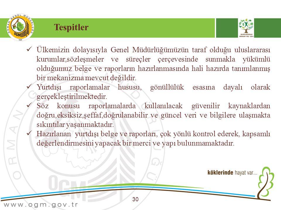 Tespitler 30 Ülkemizin dolayısıyla Genel Müdürlüğümüzün taraf olduğu uluslararası kurumlar,sözleşmeler ve süreçler çerçevesinde sunmakla yükümlü olduğ