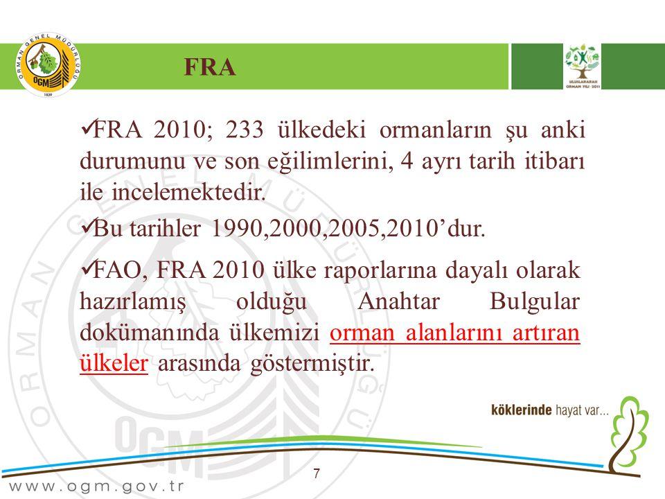 FRA 7 FRA 2010; 233 ülkedeki ormanların şu anki durumunu ve son eğilimlerini, 4 ayrı tarih itibarı ile incelemektedir. Bu tarihler 1990,2000,2005,2010
