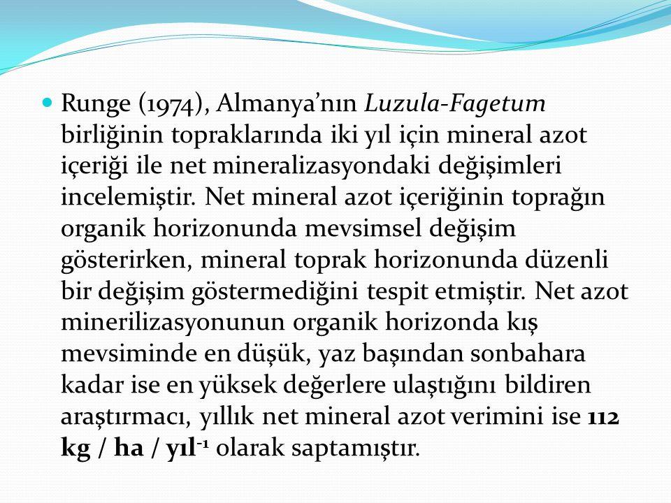 Runge (1974), Almanya'nın Luzula-Fagetum birliğinin topraklarında iki yıl için mineral azot içeriği ile net mineralizasyondaki değişimleri incelemişti