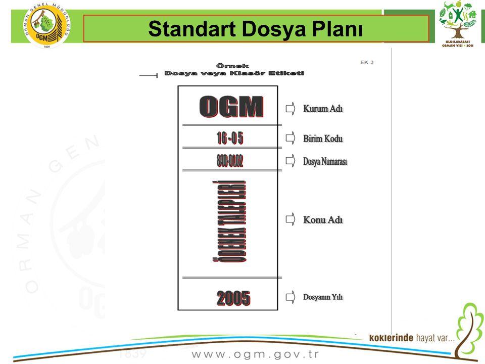 16/12/2010 Kurumsal Kimlik 28 Standart Dosya Planı