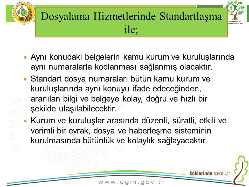 16/12/2010 Kurumsal Kimlik 31 Aynı konudaki belgelerin kamu kurum ve kuruluşlarında aynı numaralarla kodlanması sağlanmış olacaktır. Standart dosya nu