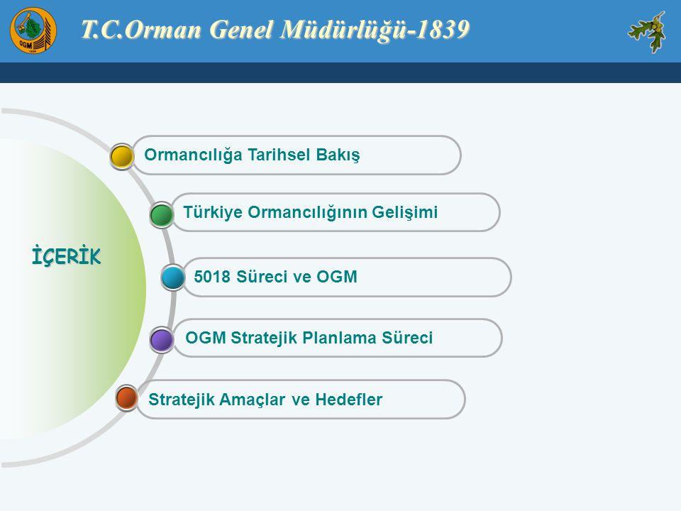Stratejik Amaçlar ve Hedefler OGM Stratejik Planlama Süreci 5018 Süreci ve OGM Türkiye Ormancılığının Gelişimi Ormancılığa Tarihsel Bakış İÇERİK T.C.O
