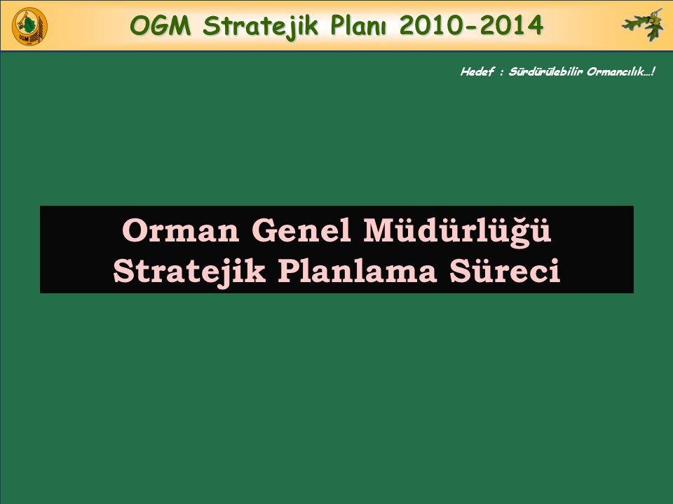 OGM Stratejik Planı 2010-2014 Orman Genel Müdürlüğü Stratejik Planlama Süreci Hedef : Sürdürülebilir Ormancılık…!
