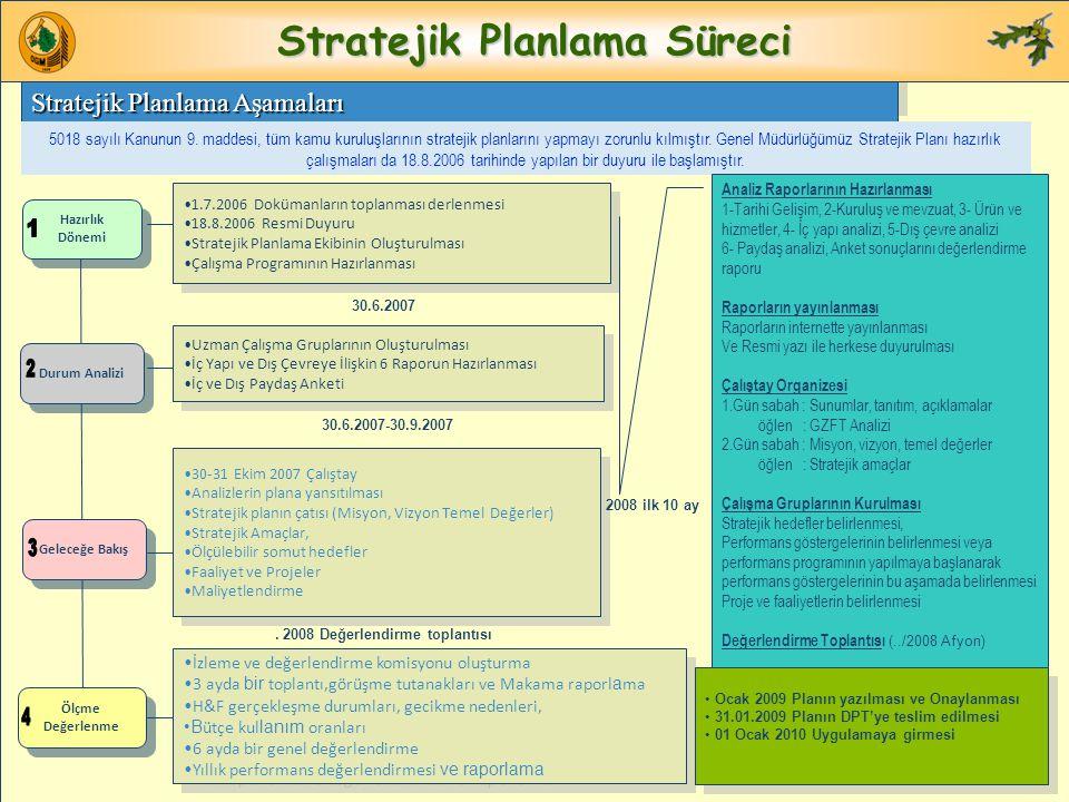 Stratejik Planlama Aşamaları 5018 sayılı Kanunun 9. maddesi, tüm kamu kuruluşlarının stratejik planlarını yapmayı zorunlu kılmıştır. Genel Müdürlüğümü