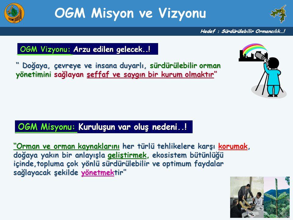 OGM Misyonu: Kuruluşun var oluş nedeni..! OGM Misyon ve Vizyonu OGM Vizyonu: Arzu edilen gelecek..! Hedef : Sürdürülebilir Ormancılık…! '' Doğaya, çev