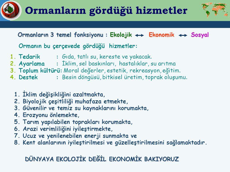 Hedef : Sürdürülebilir Ormancılık….GİDERLER20102011201220132014 TOPLAM Bin TL.
