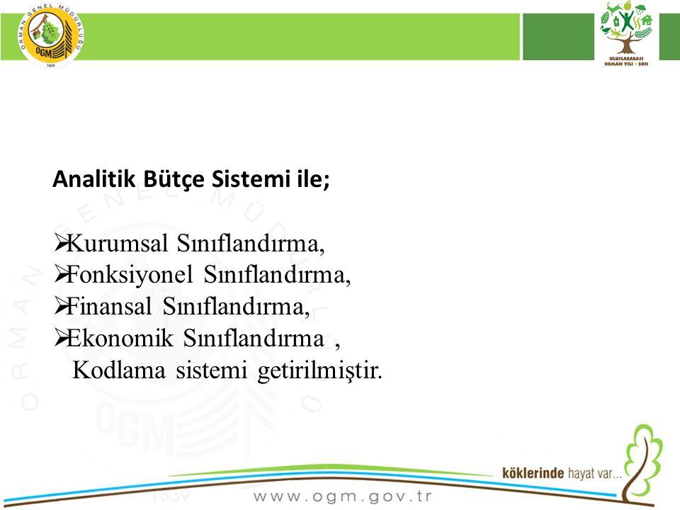 16/12/2010 Kurumsal Kimlik 3 Analitik Bütçe Sistemi ile;  Kurumsal Sınıflandırma,  Fonksiyonel Sınıflandırma,  Finansal Sınıflandırma,  Ekonomik Sınıflandırma, Kodlama sistemi getirilmiştir.