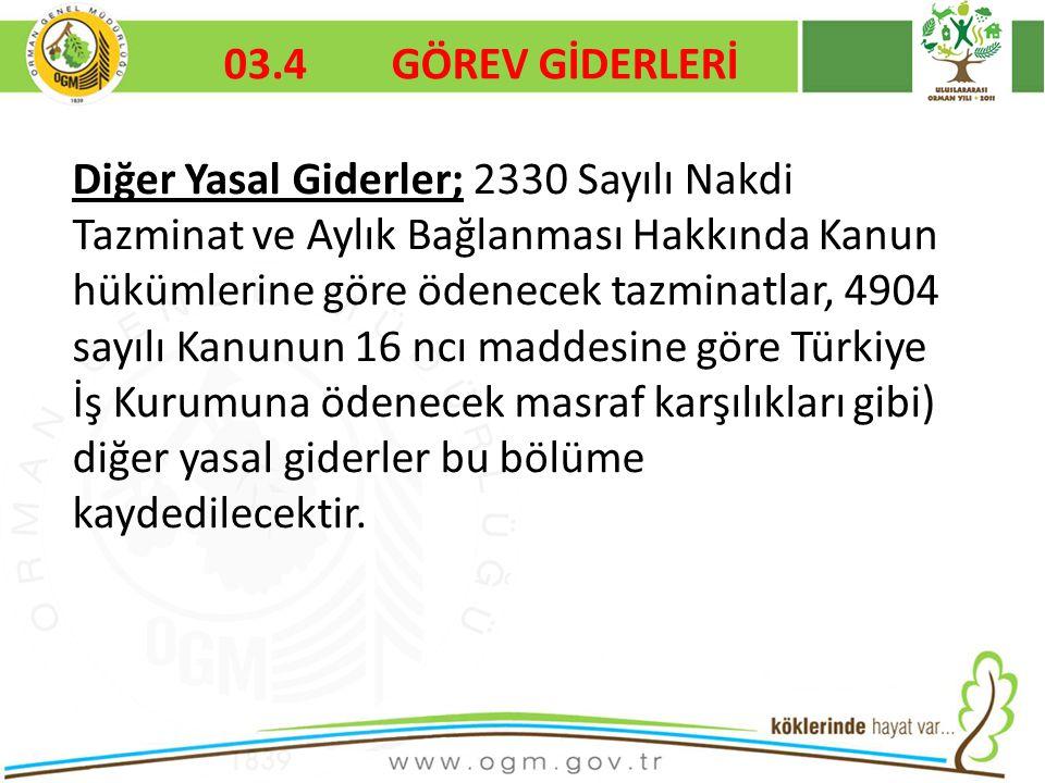 16/12/2010 Kurumsal Kimlik 56 03.4 GÖREV GİDERLERİ Diğer Yasal Giderler; 2330 Sayılı Nakdi Tazminat ve Aylık Bağlanması Hakkında Kanun hükümlerine göre ödenecek tazminatlar, 4904 sayılı Kanunun 16 ncı maddesine göre Türkiye İş Kurumuna ödenecek masraf karşılıkları gibi) diğer yasal giderler bu bölüme kaydedilecektir.