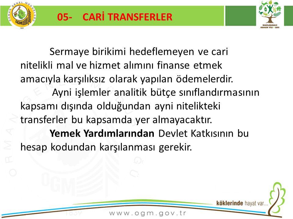 16/12/2010Kurumsal Kimlik 76 05- CARİ TRANSFERLER Sermaye birikimi hedeflemeyen ve cari nitelikli mal ve hizmet alımını finanse etmek amacıyla karşılıksız olarak yapılan ödemelerdir.