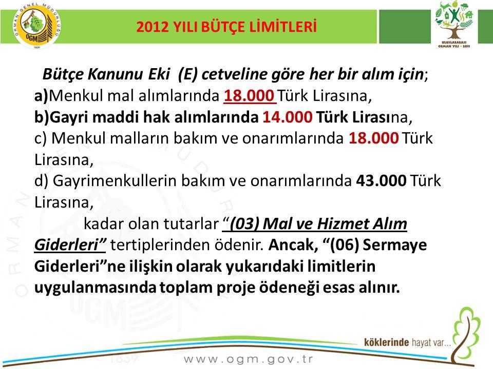16/12/2010 Kurumsal Kimlik 79 2012 YILI BÜTÇE LİMİTLERİ Bütçe Kanunu Eki (E) cetveline göre her bir alım için; a)Menkul mal alımlarında 18.000 Türk Lirasına, b)Gayri maddi hak alımlarında 14.000 Türk Lirasına, c) Menkul malların bakım ve onarımlarında 18.000 Türk Lirasına, d) Gayrimenkullerin bakım ve onarımlarında 43.000 Türk Lirasına, kadar olan tutarlar (03) Mal ve Hizmet Alım Giderleri tertiplerinden ödenir.