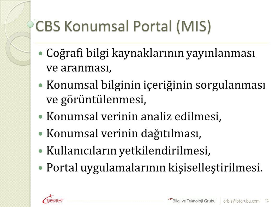 orbis@btgrubu.com CBS Konumsal Portal (MIS) Coğrafi bilgi kaynaklarının yayınlanması ve aranması, Konumsal bilginin içeriğinin sorgulanması ve görüntü
