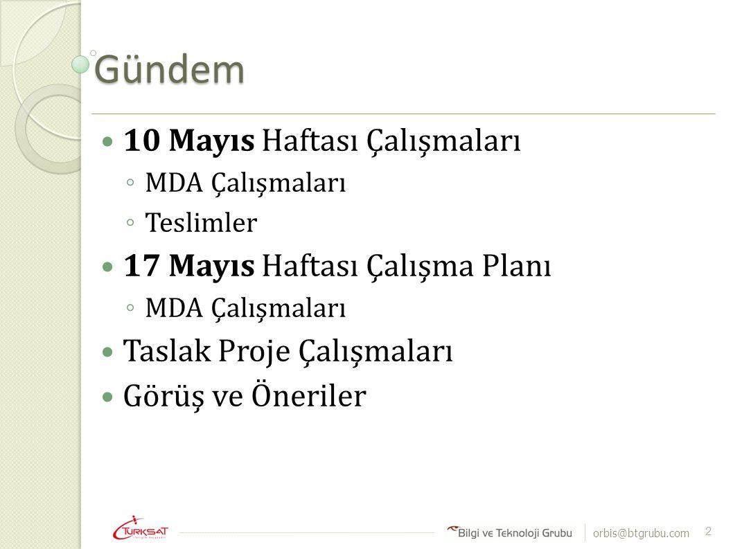orbis@btgrubu.com Gündem 10 Mayıs Haftası Çalışmaları ◦ MDA Çalışmaları ◦ Teslimler 17 Mayıs Haftası Çalışma Planı ◦ MDA Çalışmaları Taslak Proje Çalı