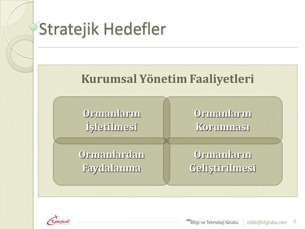 orbis@btgrubu.com ORBİS Vizyon Türkiye'de ki Ormanlık arazilerin tek yetkili kaynaktan yönetimi için gerekli entegrasyonu sağlamak.